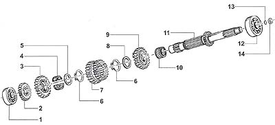 CRS Main Drive Shaft